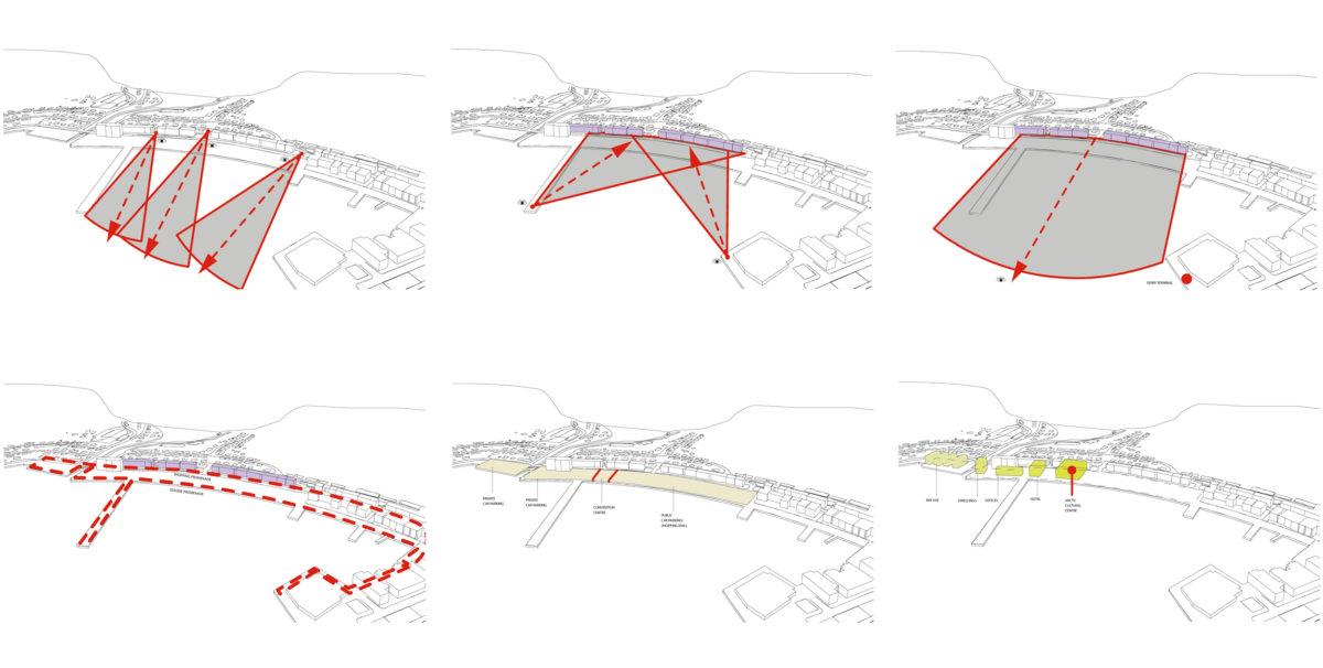 Alison Brooks Architects _ Artic Culture Centre _ Hammerfest _ Diagrams