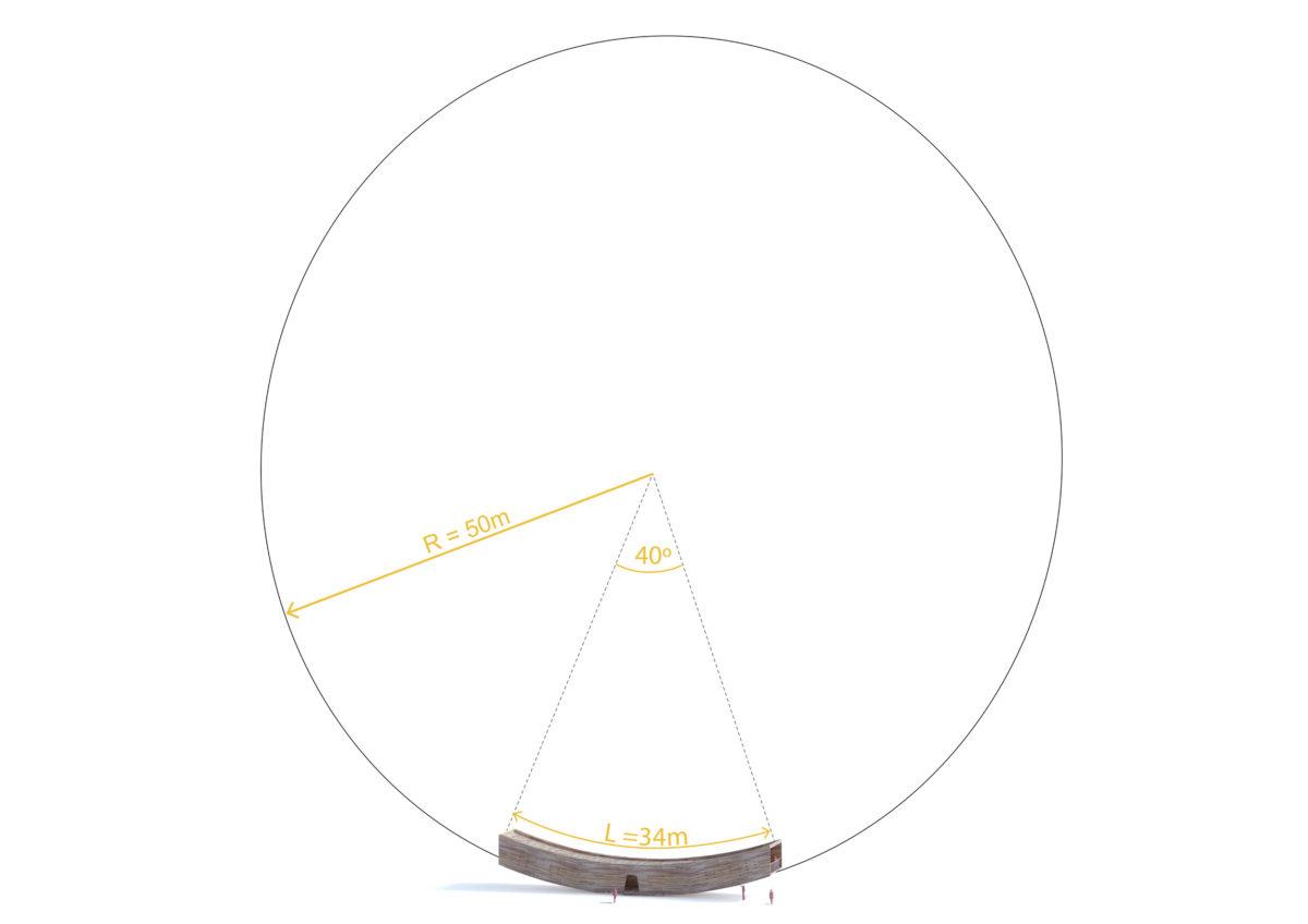 circle [Converted]